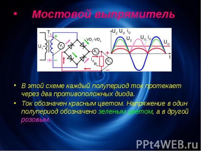 Мостовой выпрямитель В этой схеме каждый полупериод ток протекает через два противоположных диода. Ток обозначен красным цветом. Напряжение в один полупериод обозначено зеленым цветом, а в другой розовым.