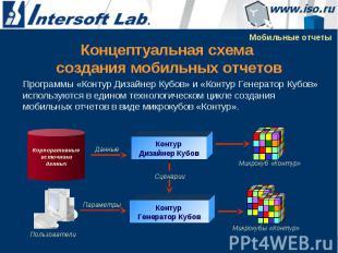 Концептуальная схема создания мобильных отчетов