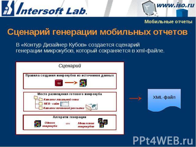 Сценарий генерации мобильных отчетов В «Контур Дизайнер Кубов» создается сценарий генерации микрокубов, который сохраняется в xml-файле.