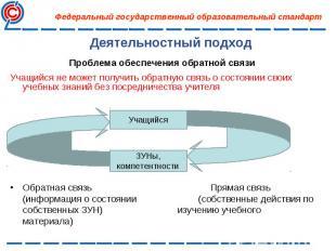 Проблема обеспечения обратной связи Проблема обеспечения обратной связи Учащийся