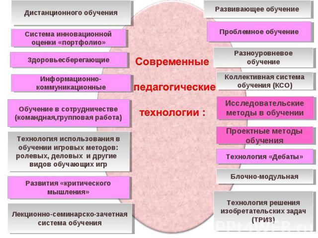 Системно-деятельностный подход как психологическая основа реализации ФГОС