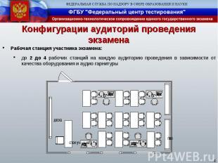 Техническое оснащение и подготовка ППЭ при проведении единого государственного э