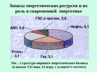 Запасы энергетических ресурсов и их роль в современной энергетике