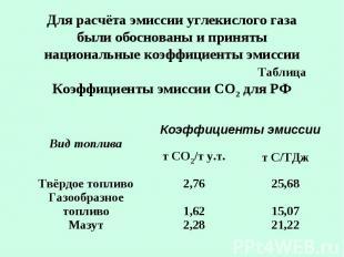 Для расчёта эмиссии углекислого газа были обоснованы и приняты национальные коэф