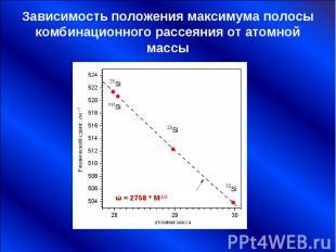 Зависимость положения максимума полосы комбинационного рассеяния от атомной масс