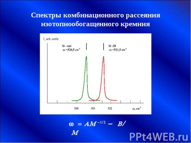 Спектры комбинационного рассеяния изотопнообогащенного кремния