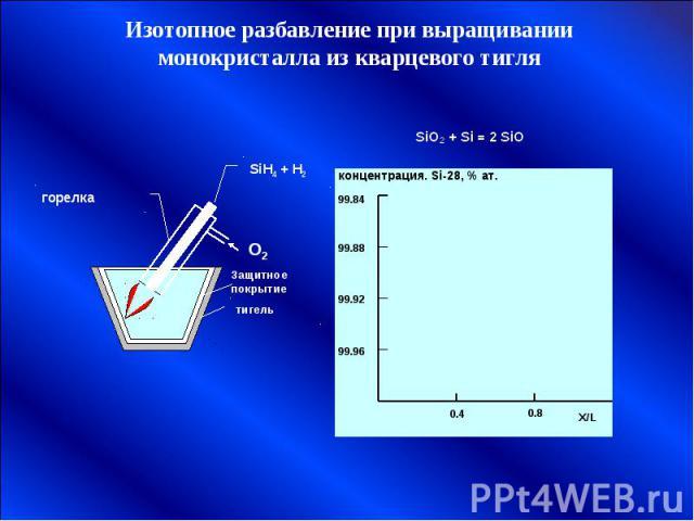 Изотопное разбавление при выращивании монокристалла из кварцевого тигля
