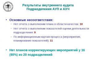 Результаты внутреннего аудита Подразделения АУП и АХЧ Основные несоответствия: Н