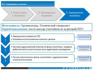 Технология проведения экзаменов по иностранным языкам: реализация раздела «Говор