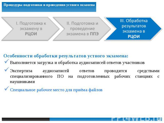 Технология проведения экзаменов по иностранным языкам: реализация раздела «Говорение»