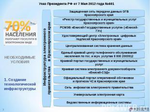 Пленарное заседание конференции Ассоциации сибирских и дальневосточных городов: