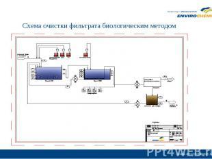 Полный комплекс водоснабжения и водоотведения предприятия