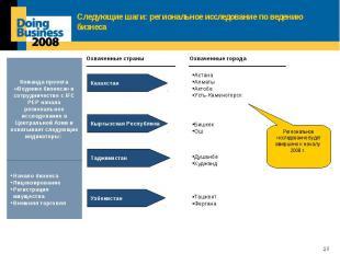 Следующие шаги: региональное исследование по ведению бизнеса