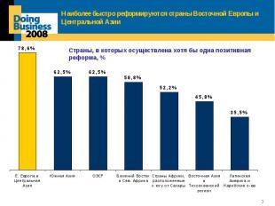 Наиболее быстро реформируются страны Восточной Европы и Центральной Азии