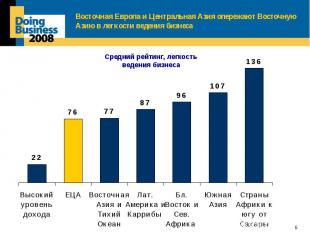 Восточная Европа и Центральная Азия опережают Восточную Азию в легкости ведения