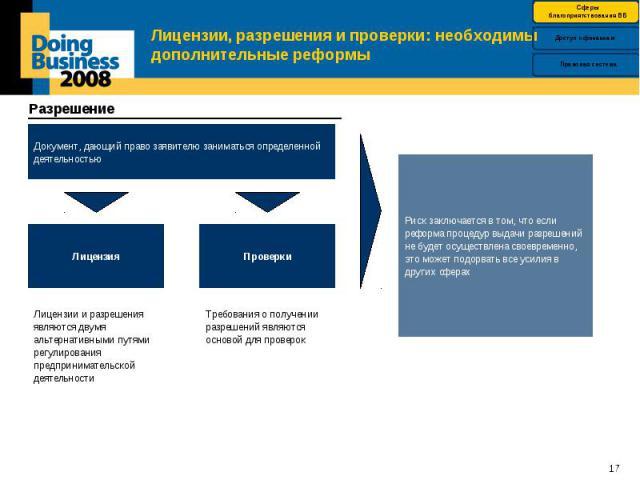 Лицензии, разрешения и проверки: необходимы дополнительные реформы