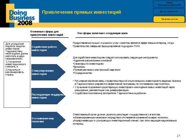 Привлечение прямых инвестиций Для улучшения индекса защиты инвесторов Таджикистану необходимо далее работать в двух направлениях: Улучшение инвестиционного климата, и Научиться рекламировать страну.