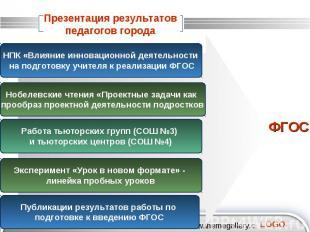 Презентация результатов педагогов города