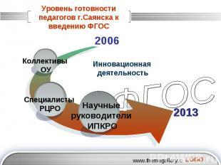 Уровень готовности педагогов г.Саянска к введению ФГОС