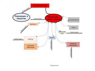 Кейс – технологии в учебном процессе, подготовка к экзаменам