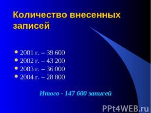 Количество внесенных записей 2001 г. – 39 600 2002 г. – 43 200 2003 г. – 36 000