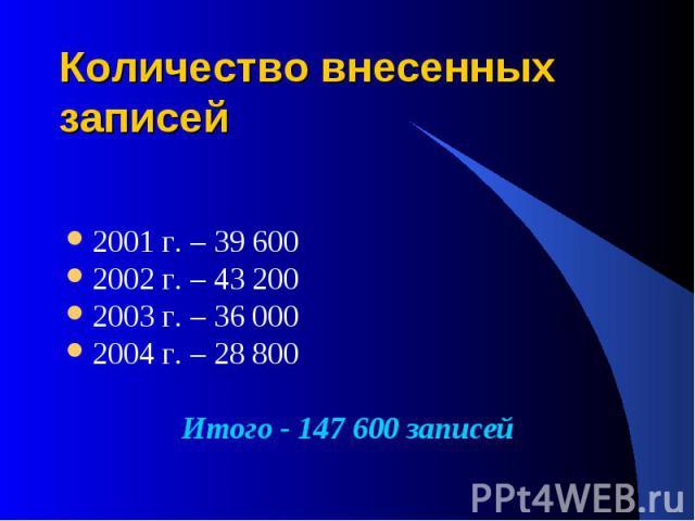 Количество внесенных записей 2001 г. – 39 600 2002 г. – 43 200 2003 г. – 36 000 2004 г. – 28 800 Итого - 147 600 записей