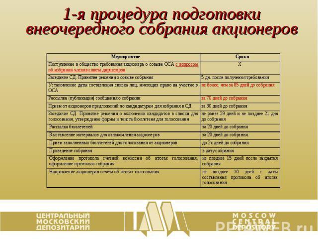 1-я процедура подготовки внеочередного собрания акционеров