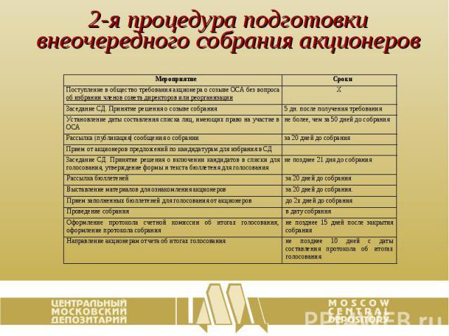 2-я процедура подготовки внеочередного собрания акционеров