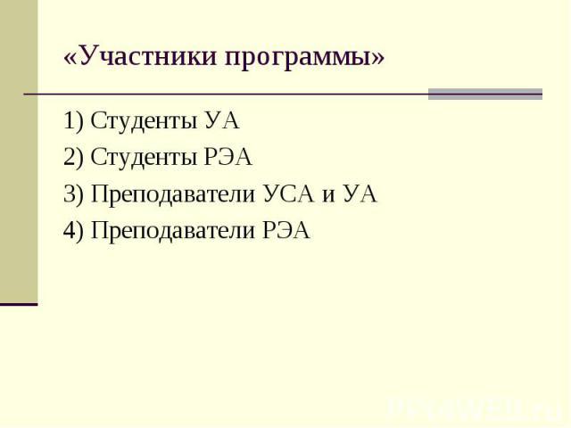 1) Студенты УА 1) Студенты УА 2) Студенты РЭА 3) Преподаватели УСА и УА 4) Преподаватели РЭА