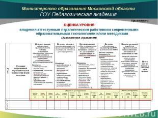 Приложение 1 Приложение 1 ОЦЕНКА УРОВНЯ владения аттестуемым педагогическим рабо