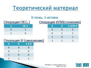 0-ложь, 1-истина 0-ложь, 1-истина Операция НЕ(┐) Операция ИЛИ(сложение) Операция