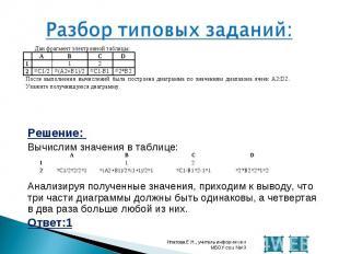 Решение: Решение: Вычислим значения в таблице: Анализируя полученные значения, п