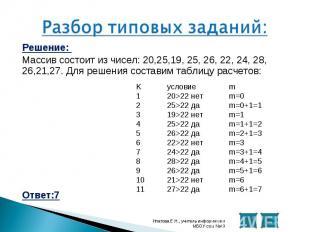 Решение: Решение: Массив состоит из чисел: 20,25,19, 25, 26, 22, 24, 28, 26,21,2