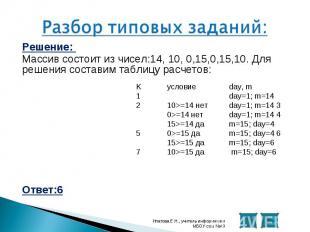 Решение: Решение: Массив состоит из чисел:14, 10, 0,15,0,15,10. Для решения сост