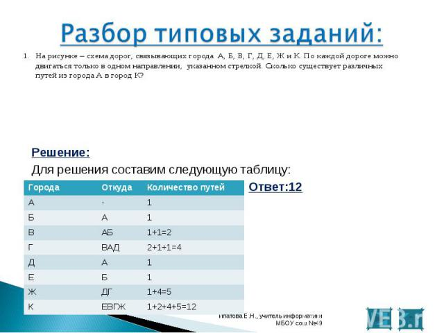 Решение: Решение: Для решения составим следующую таблицу: Ответ:12