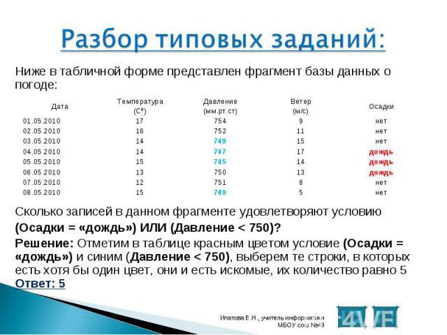 Ниже в табличной форме представлен фрагмент базы данных о погоде: Ниже в табличной форме представлен фрагмент базы данных о погоде: Сколько записей в данном фрагменте удовлетворяют условию (Осадки = «дождь») ИЛИ (Давление < 750)? Решение: Отметим…