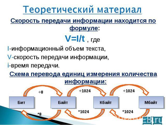 Скорость передачи информации находится по формуле: Скорость передачи информации находится по формуле: V=I/t , где I-информационный объем текста, V-скорость передачи информации, i-время передачи. Схема перевода единиц измерения количества информации: