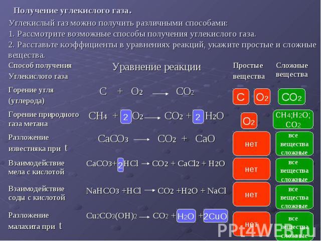 Получение углекислого газа. Углекислый газ можно получить различными способами: 1. Рассмотрите возможные способы получения углекислого газа. 2. Расставьте коэффициенты в уравнениях реакций, укажите простые и сложные вещества.