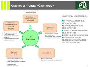 Кластеры Фонда «Сколково