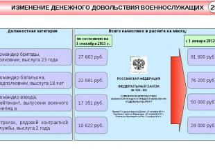 УГРОЗЫ ВОЕННОЙ БЕЗОПАСНОСТИ РОССИЙСКОЙ ФЕДЕРАЦИИ