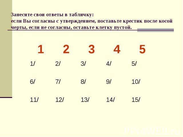 Занесите свои ответы в табличку: если Вы согласны с утверждением, поставьте крестик после косой черты, если не согласны, оставьте клетку пустой.