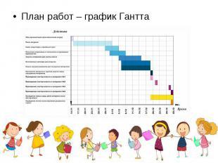 План работ – график Гантта План работ – график Гантта