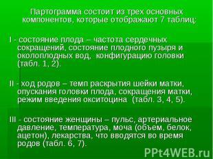 Партограмма состоит из трех основных компонентов, которые отображают 7 таблиц: П
