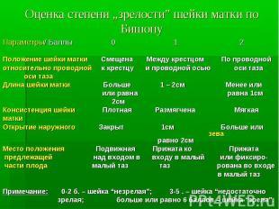 """Оценка степени """"зрелости"""" шейки матки по Бишопу Параметры/ Баллы 0 1 2 Положение"""