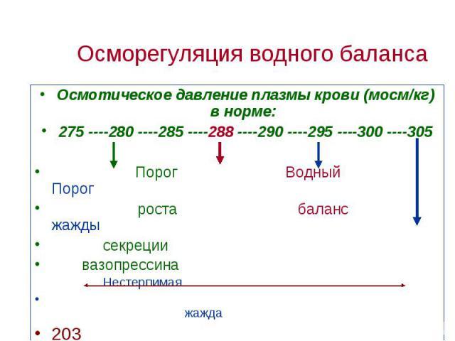 Осморегуляция водного баланса Осмотическое давление плазмы крови (мосм/кг) в норме: 275 ----280 ----285 ----288 ----290 ----295 ----300 ----305 Порог Водный Порог роста баланс жажды секреции вазопрессина Нестерпимая жажда 203 375 г р а н и ц ы в ы ж…