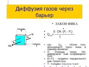 Диффузия газов через барьер ЗАКОН ФИКА S . DK . (P1 - P2) QГАЗА= ---------------
