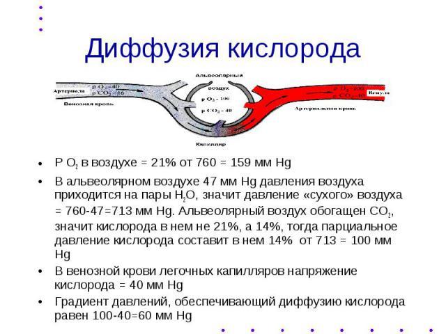 Диффузия кислорода Р О2 в воздухе = 21% от 760 = 159 мм Hg В альвеолярном воздухе 47 мм Hg давления воздуха приходится на пары Н2О, значит давление «сухого» воздуха = 760-47=713 мм Hg. Альвеолярный воздух обогащен СО2, значит кислорода в нем не 21%,…