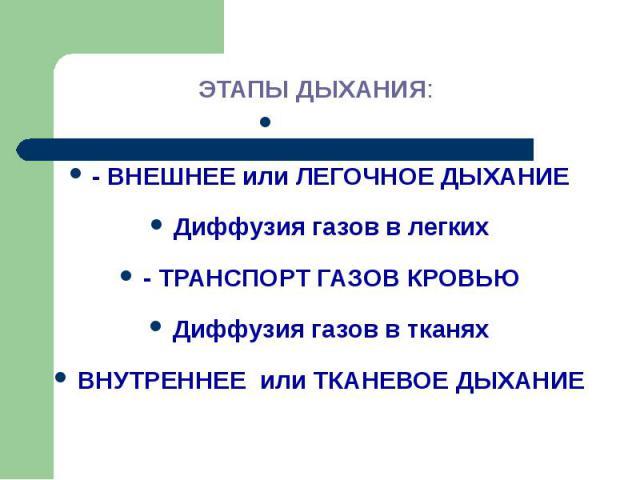 ЭТАПЫ ДЫХАНИЯ: ЭТАПЫ ДЫХАНИЯ: - ВНЕШНЕЕ или ЛЕГОЧНОЕ ДЫХАНИЕ Диффузия газов в легких - ТРАНСПОРТ ГАЗОВ КРОВЬЮ Диффузия газов в тканях ВНУТРЕННЕЕ или ТКАНЕВОЕ ДЫХАНИЕ