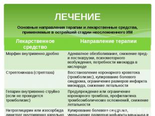 ЛЕЧЕНИЕ Основные направления терапии и лекарственные средства, применяемые в ост
