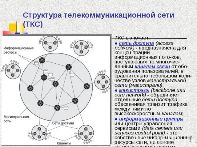 ТКС включает: ТКС включает: ● сеть доступа (access network) - предназначена для концен-трации информационных пото-ков, поступающих по многочис-ленным каналам связи от обо-рудования пользователей, в сравнительно небольшом коли-честве узлов магистраль…